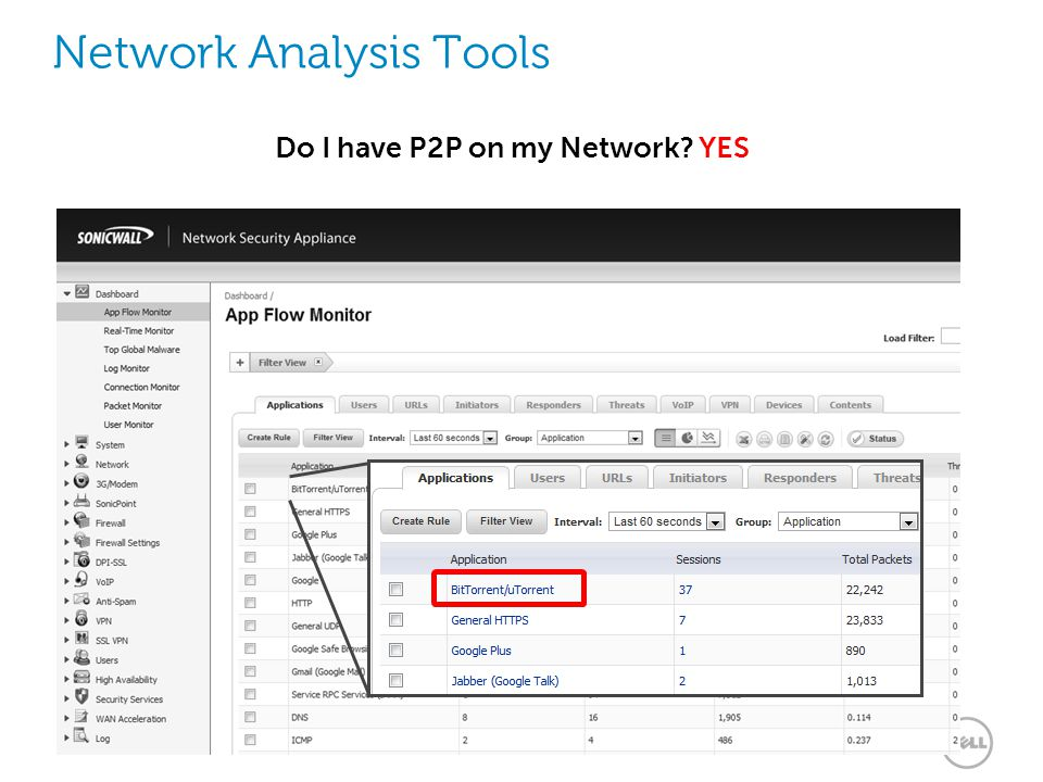Network Analysis Tools