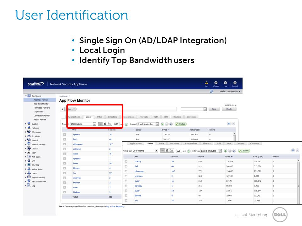 User Identification Single Sign On (AD/LDAP Integration) Local Login