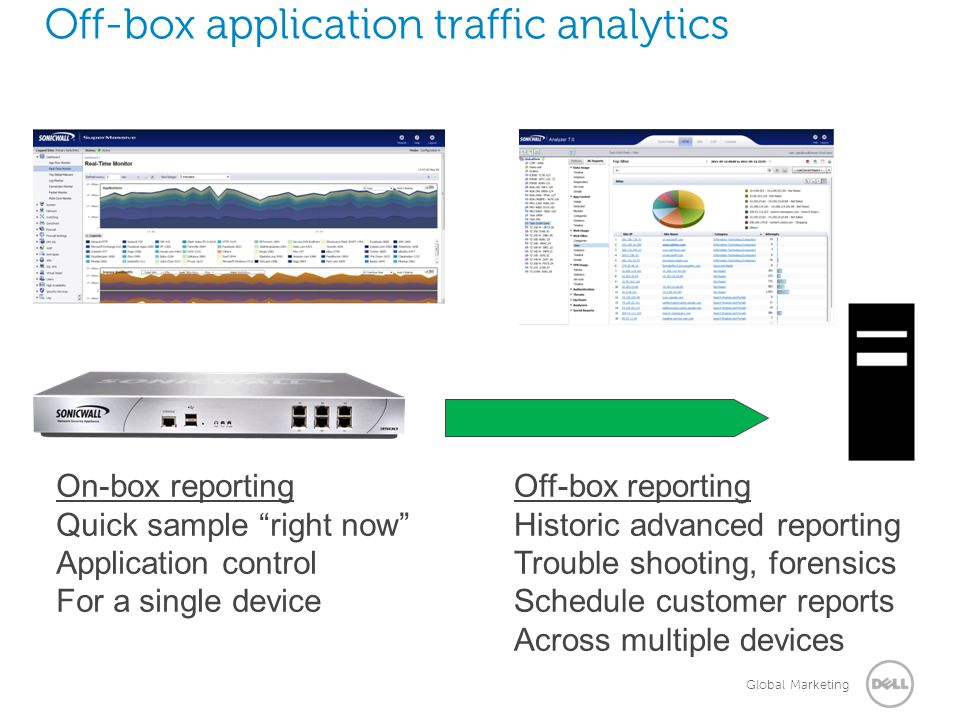 Off-box application traffic analytics