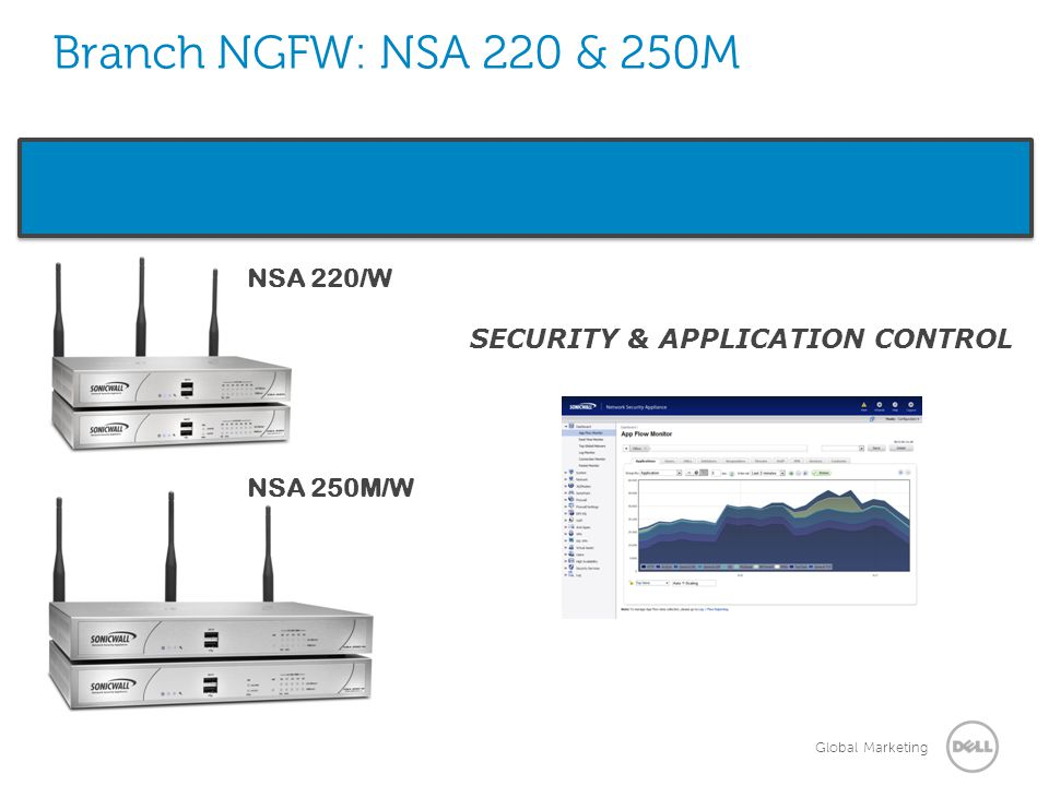 Multi-core Branch Office Next Generation Firewall