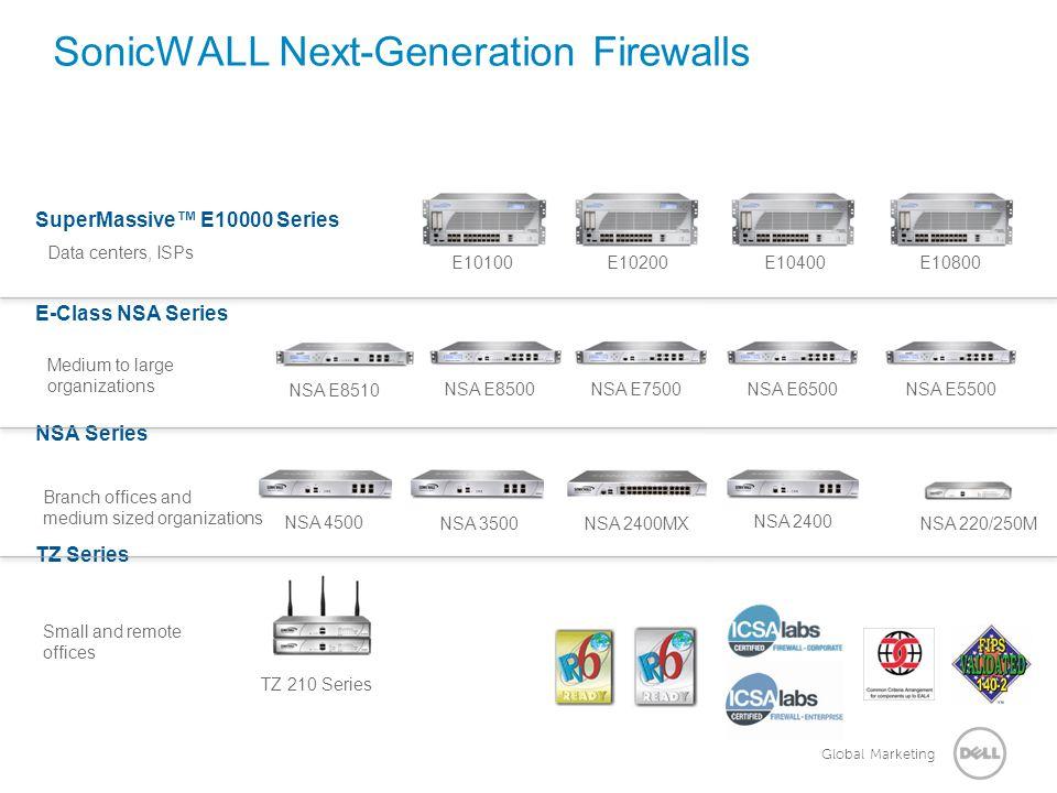 SonicWALL Next-Generation Firewalls