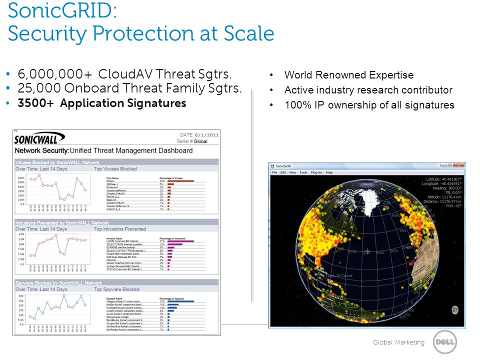 SonicGRID: Security Protection at Scale