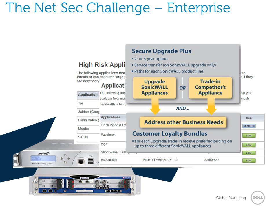 The Net Sec Challenge – Enterprise