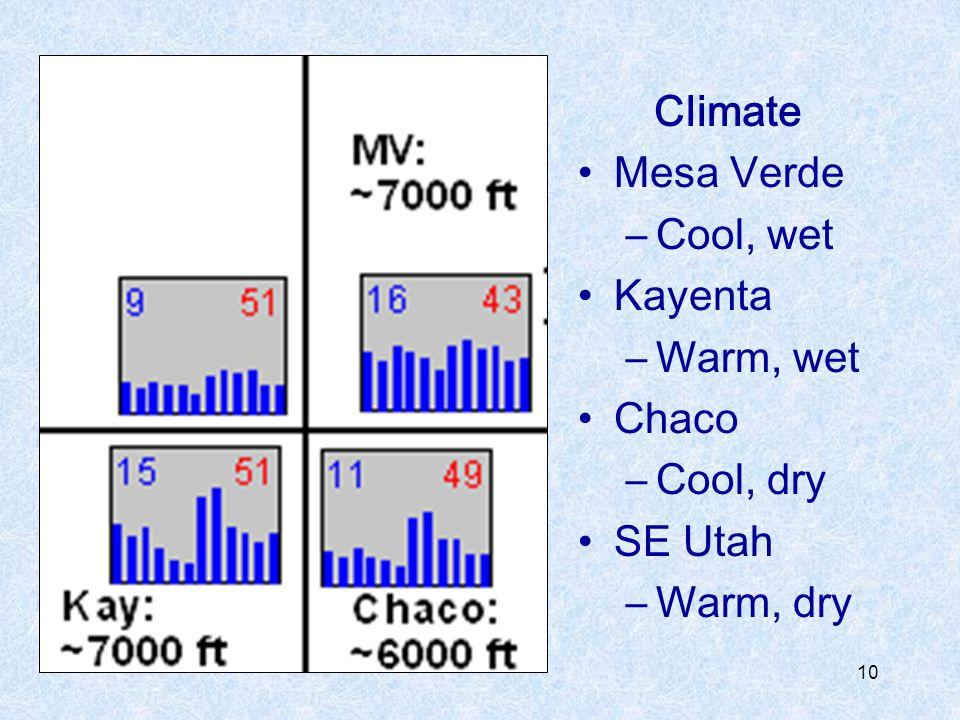 Climate Mesa Verde Cool, wet Kayenta Warm, wet Chaco Cool, dry SE Utah Warm, dry