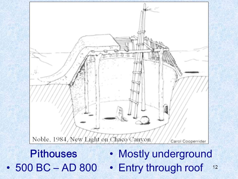 Pithouses 500 BC – AD 800 Mostly underground Entry through roof
