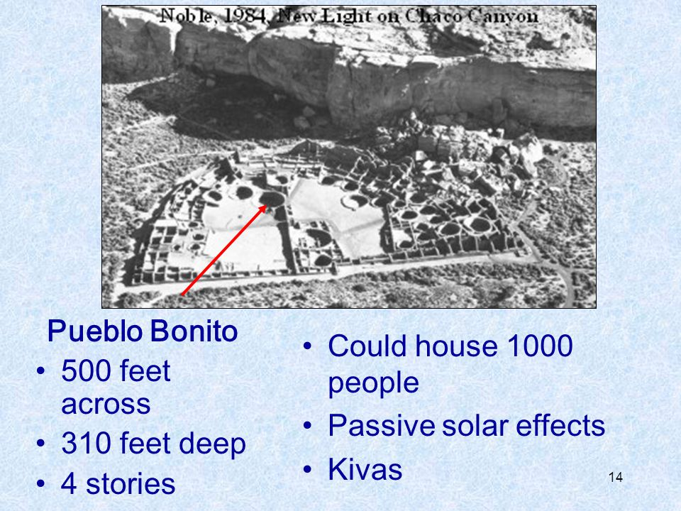 Pueblo Bonito 500 feet across. 310 feet deep. 4 stories. Could house 1000 people. Passive solar effects.