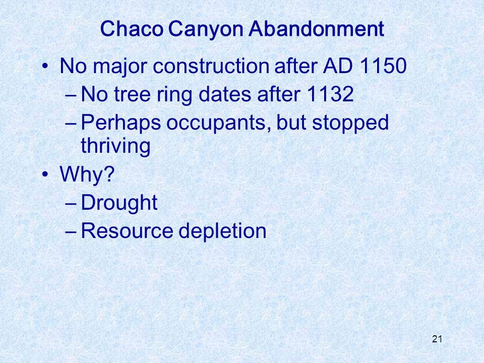 Chaco Canyon Abandonment