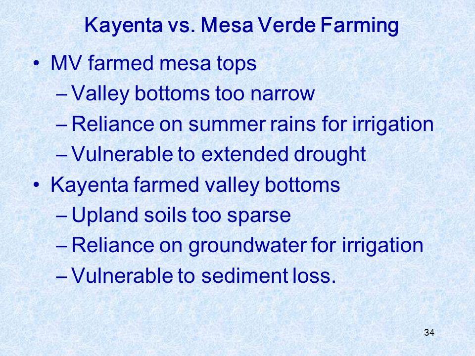 Kayenta vs. Mesa Verde Farming