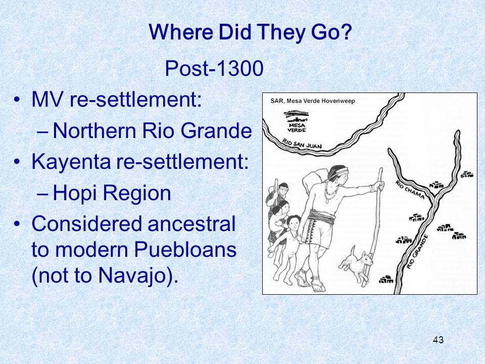 Where Did They Go Post-1300. MV re-settlement: Northern Rio Grande. Kayenta re-settlement: Hopi Region.