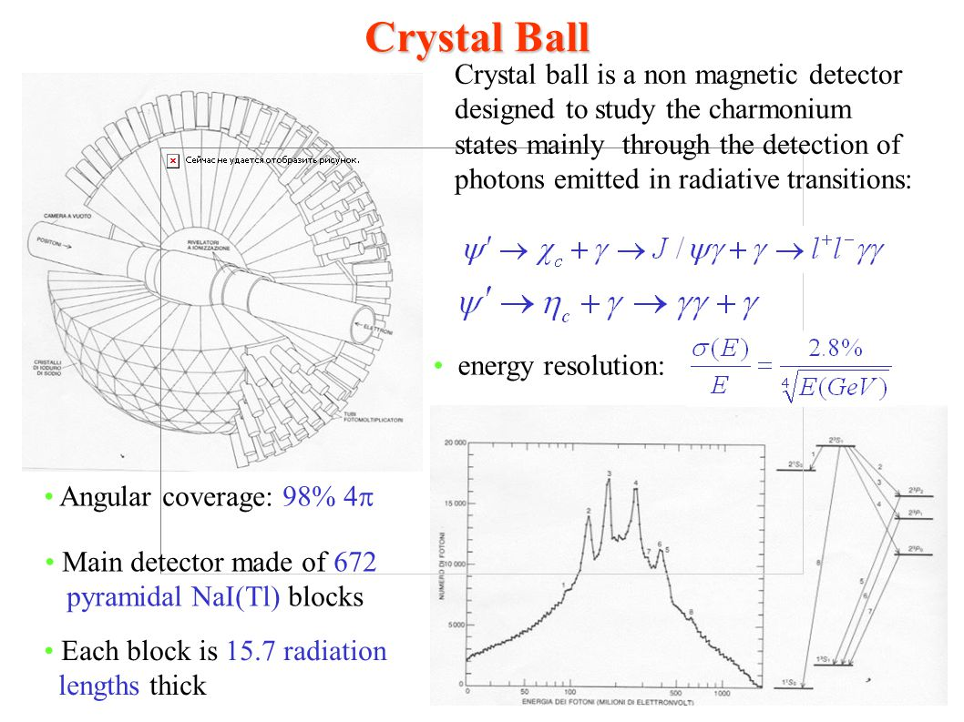 Crystal Ball Crystal ball is a non magnetic detector