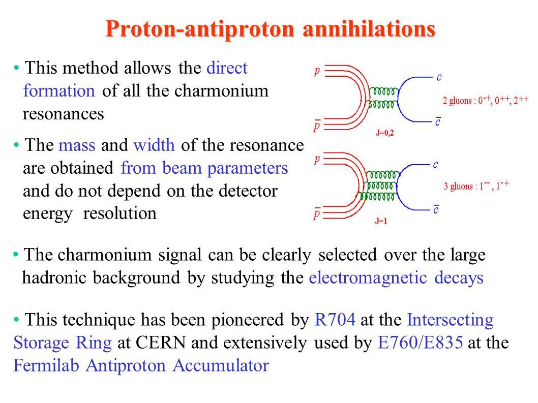 Proton-antiproton annihilations