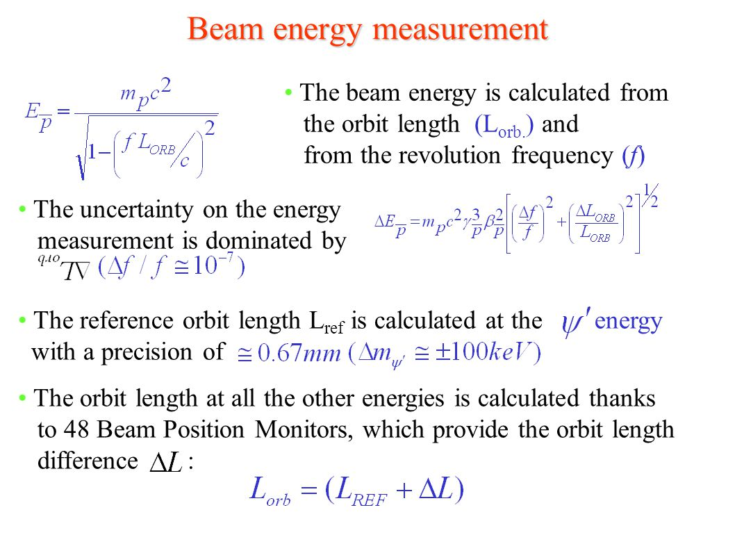 Beam energy measurement