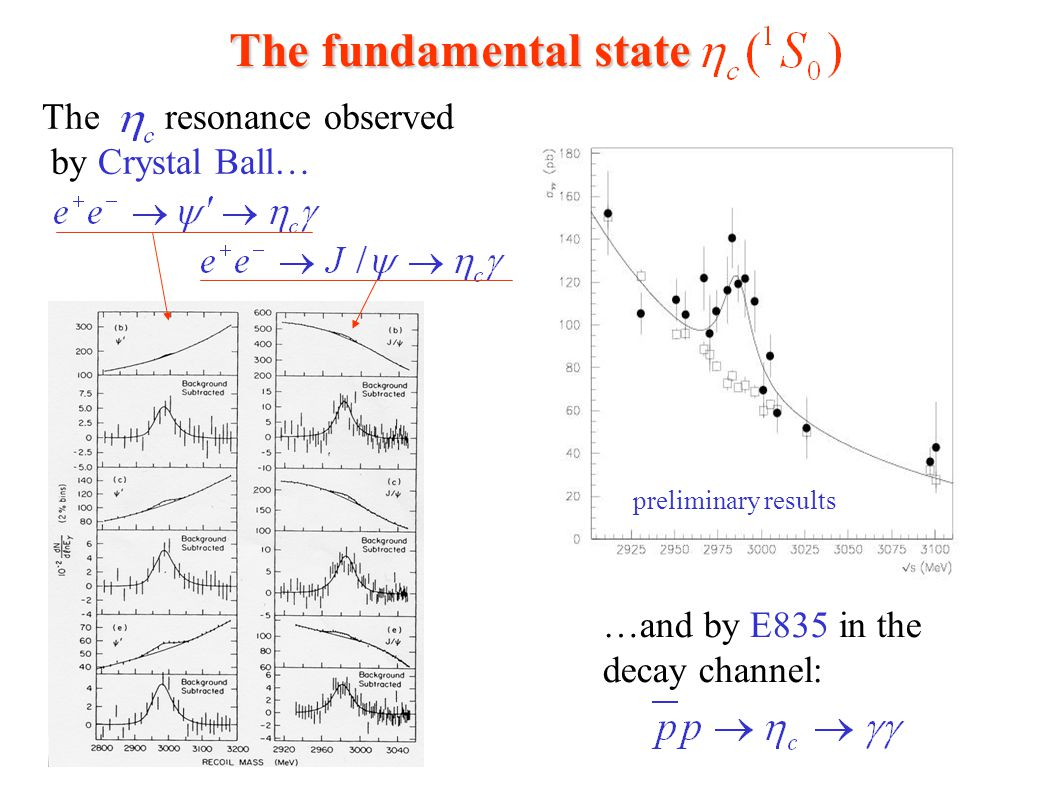 The fundamental state The resonance observed by Crystal Ball…
