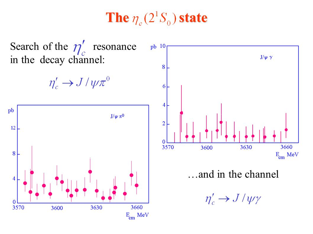 The state Search of the resonance in the decay channel: