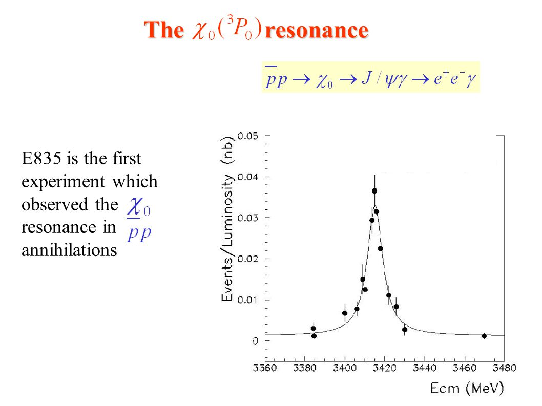The resonance E835 is the first experiment which observed the