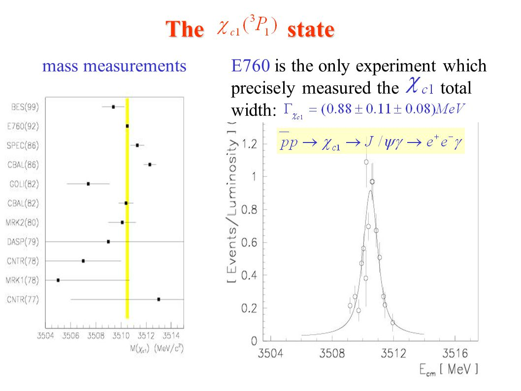 The state mass measurements E760 is the only experiment which
