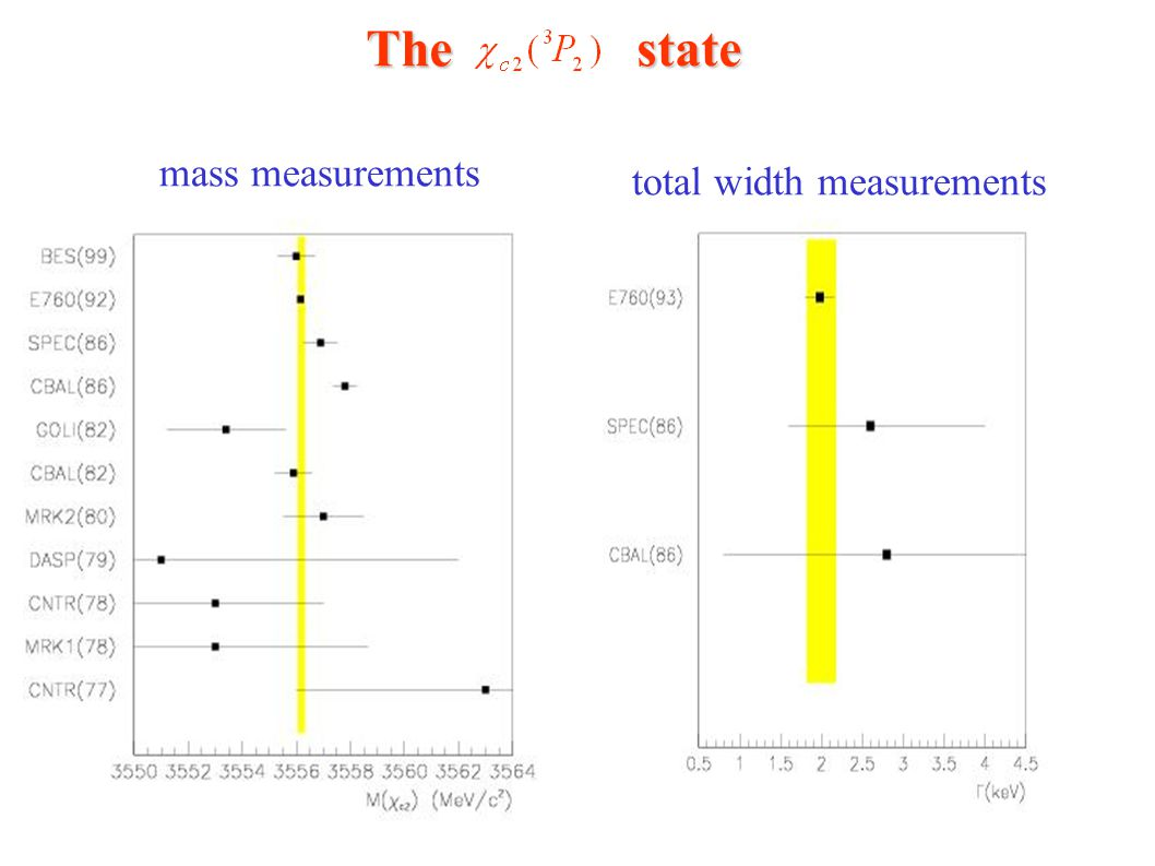 The state mass measurements total width measurements