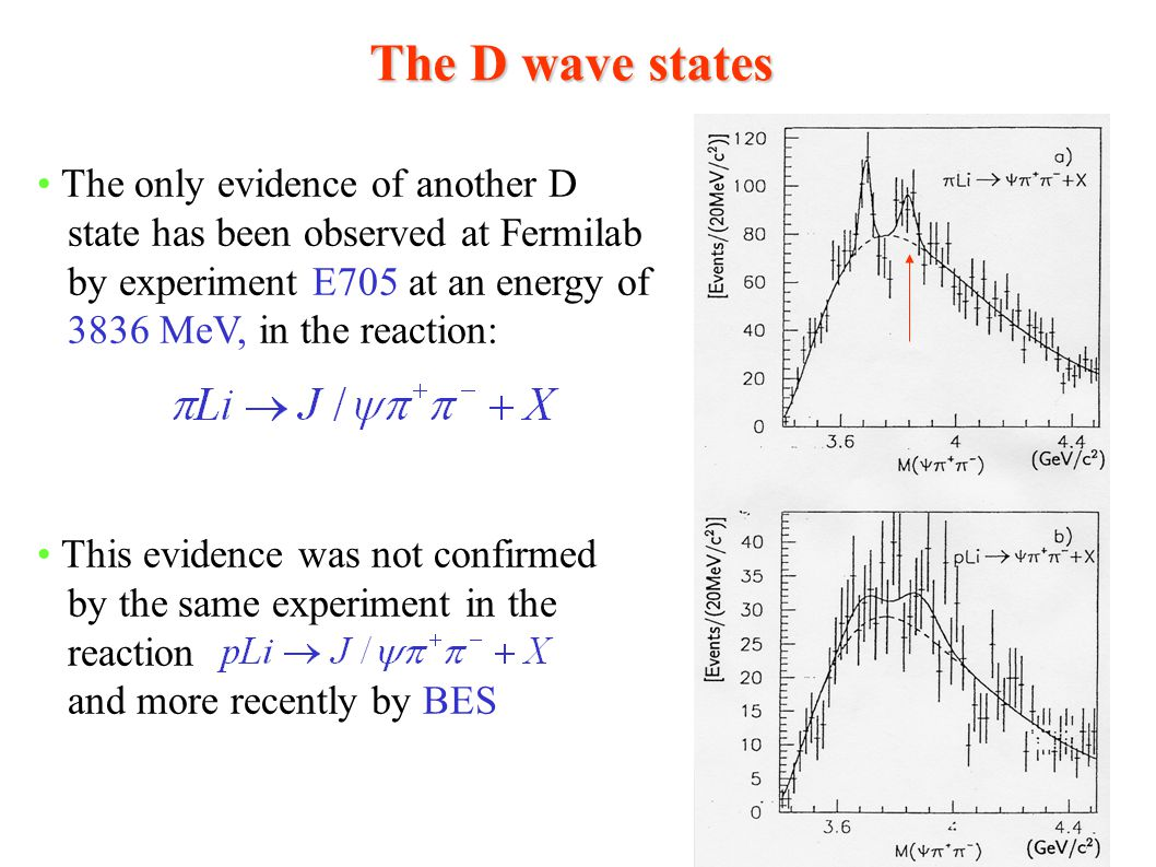 The D wave states The only evidence of another D