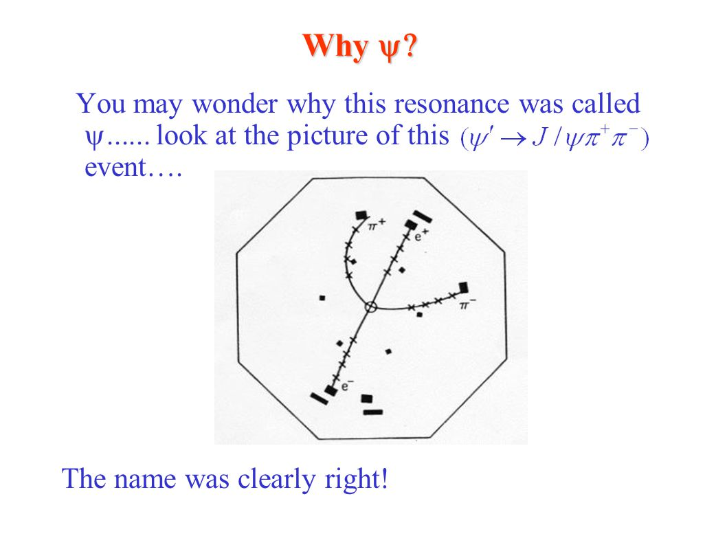 Why y You may wonder why this resonance was called y...... look at the picture of this event….