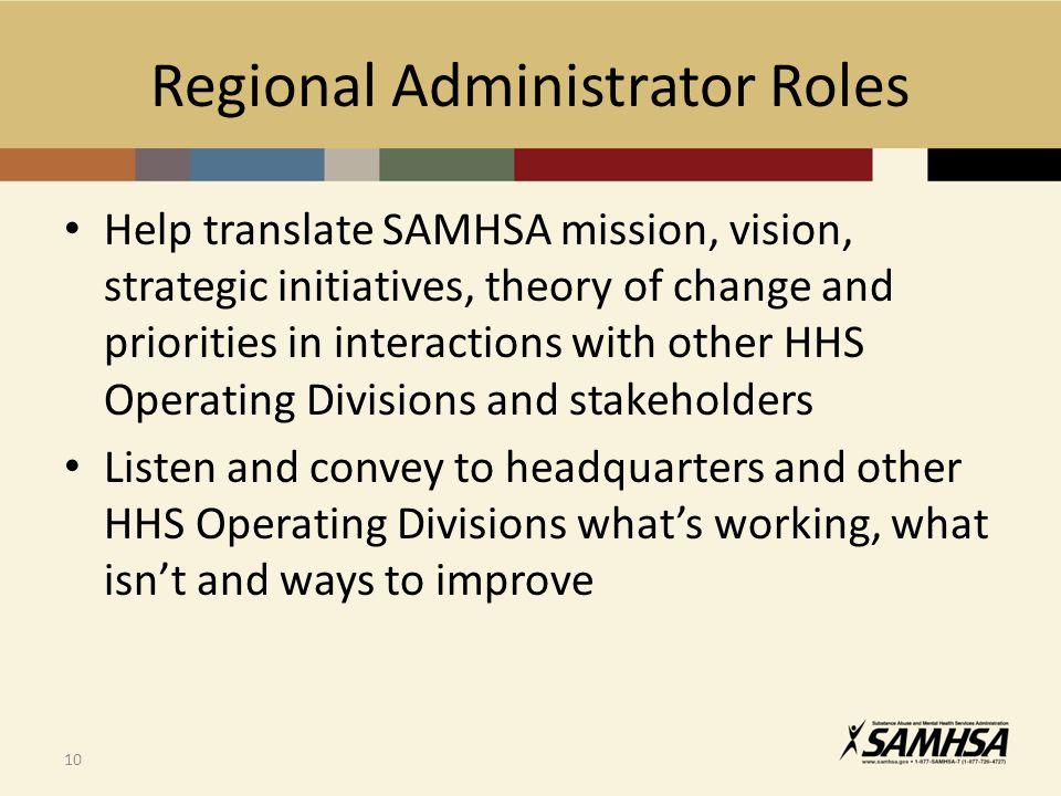Regional Administrator Roles