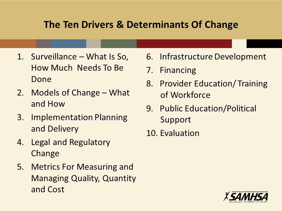 The Ten Drivers & Determinants Of Change