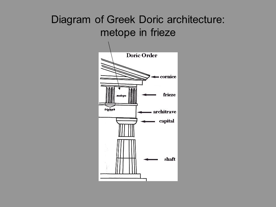Diagram of Greek Doric architecture: metope in frieze