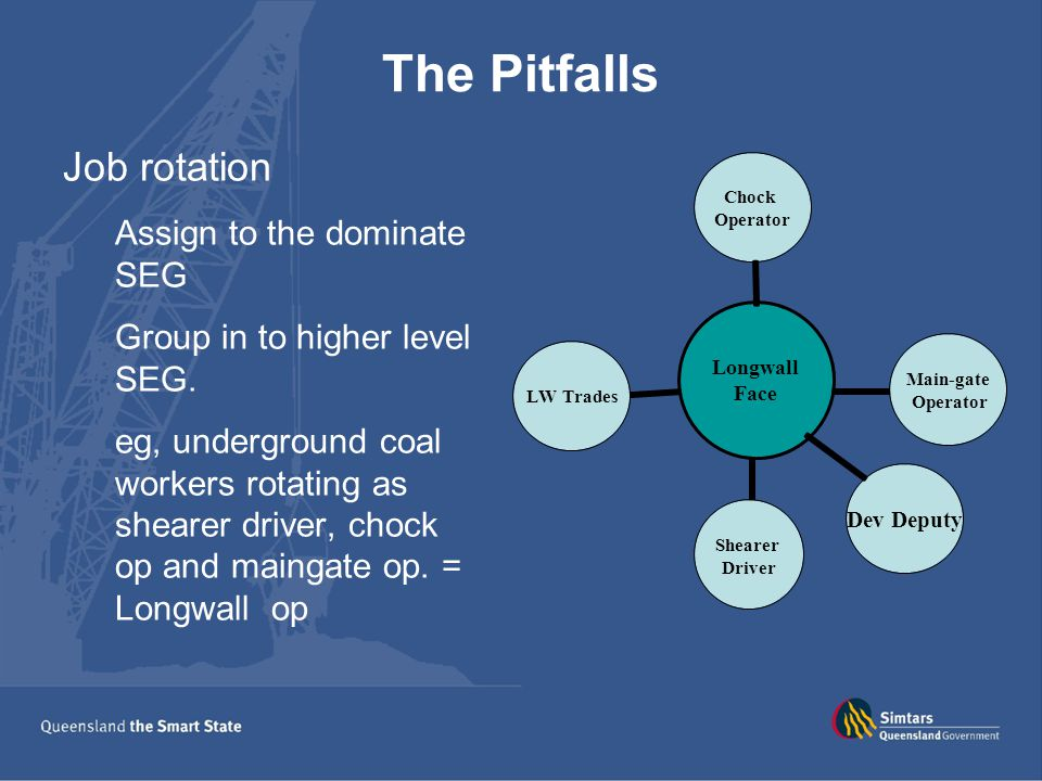 The Pitfalls Job rotation Assign to the dominate SEG