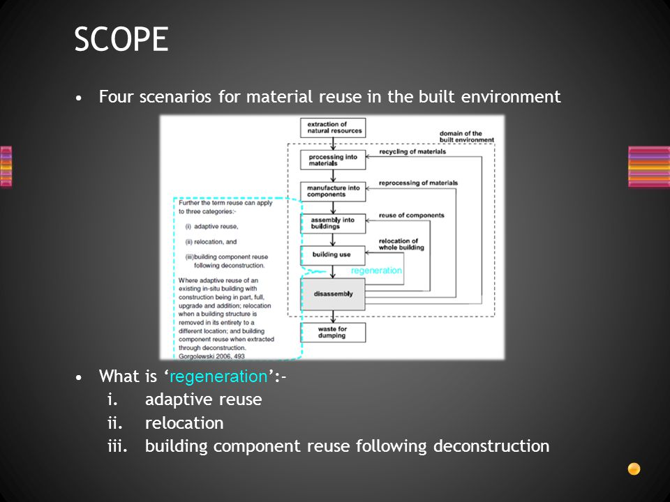 SCOPE Four scenarios for material reuse in the built environment
