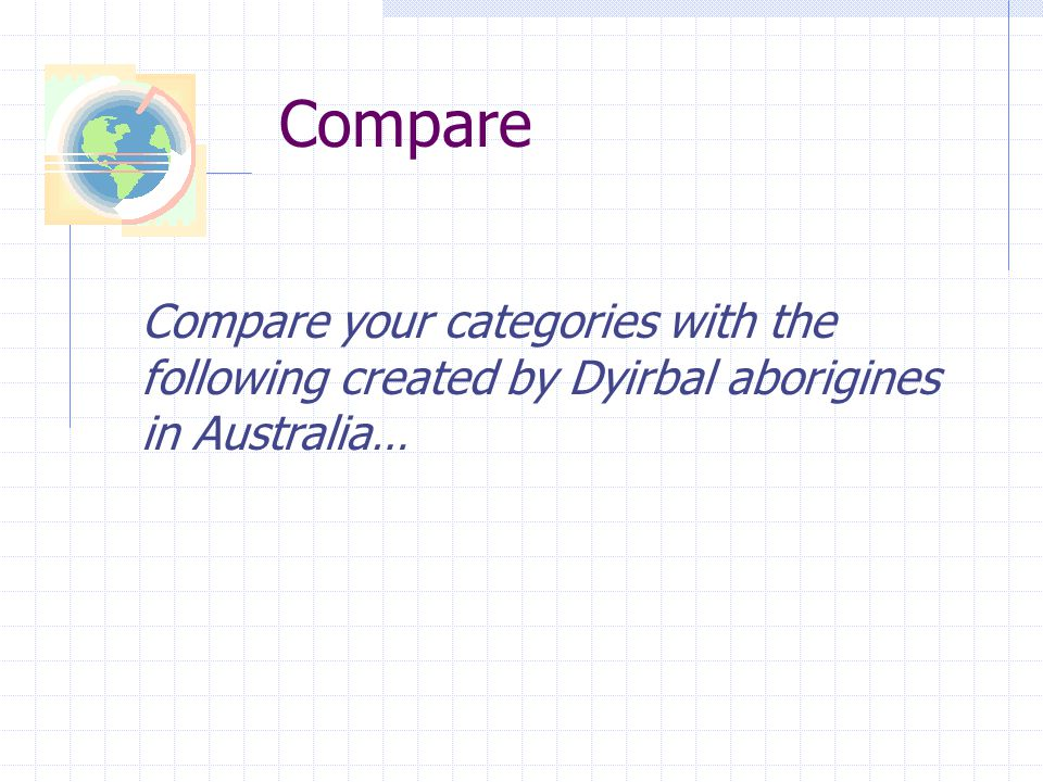 Compare Compare your categories with the following created by Dyirbal aborigines in Australia…