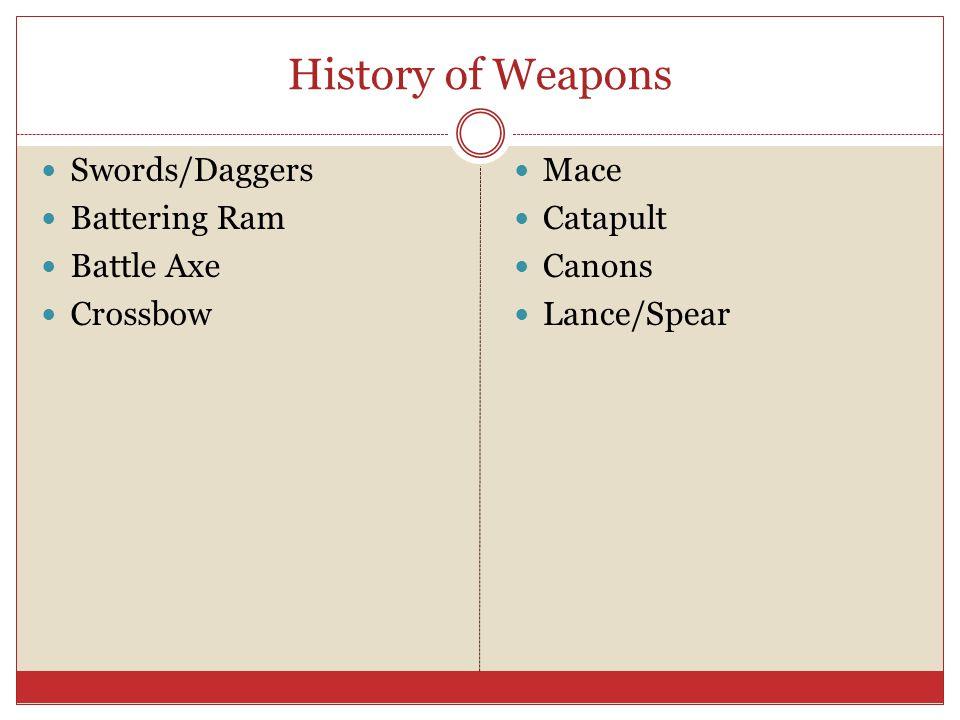 History of Weapons Swords/Daggers Battering Ram Battle Axe Crossbow