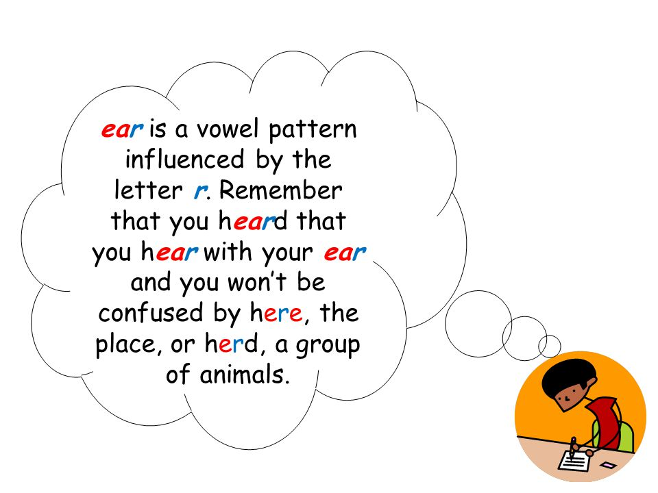 ear is a vowel pattern influenced by the letter r