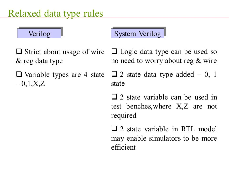 Relaxed data type rules