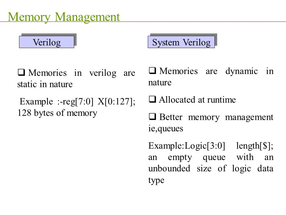 Memory Management Verilog System Verilog