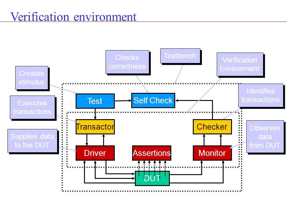 Verification environment