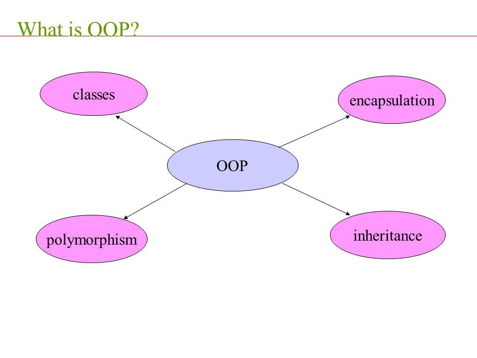 What is OOP classes encapsulation OOP inheritance polymorphism