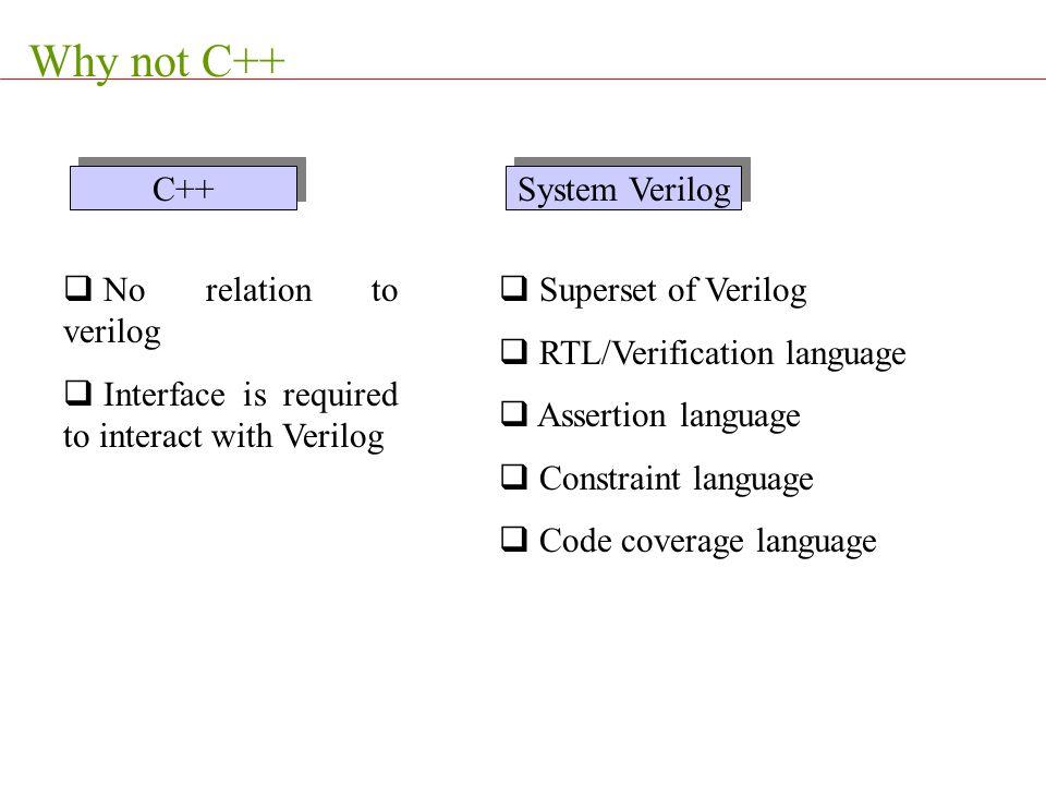 Why not C++ C++ System Verilog No relation to verilog