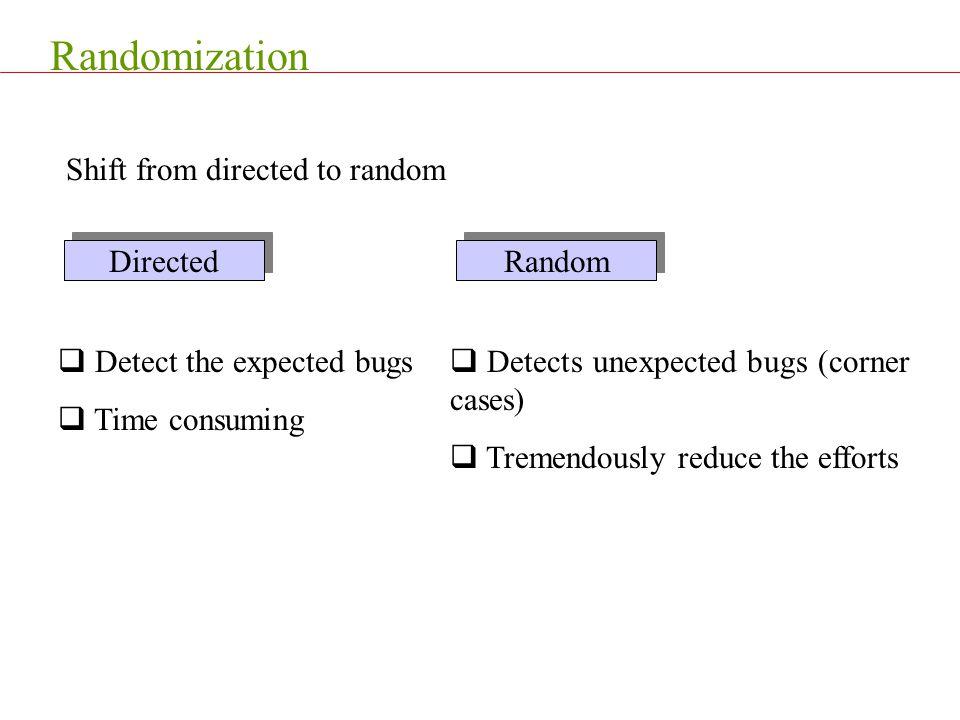 Randomization Shift from directed to random Directed Random