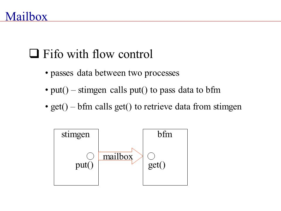 Mailbox Fifo with flow control passes data between two processes