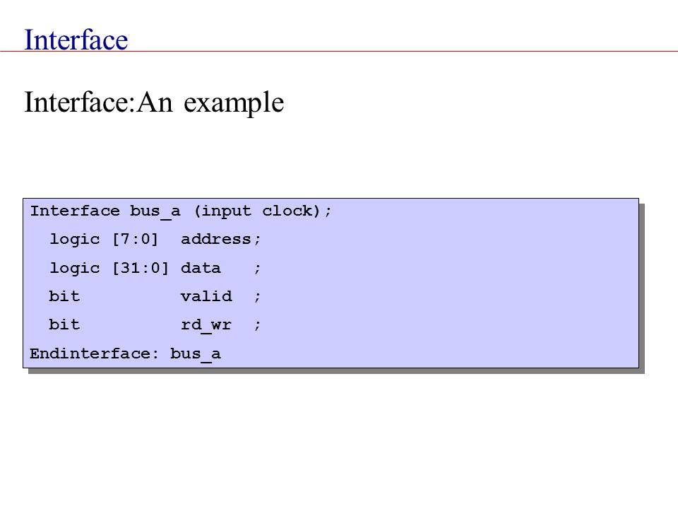 Interface Interface:An example Interface bus_a (input clock);
