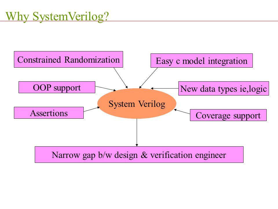 Why SystemVerilog Constrained Randomization Easy c model integration
