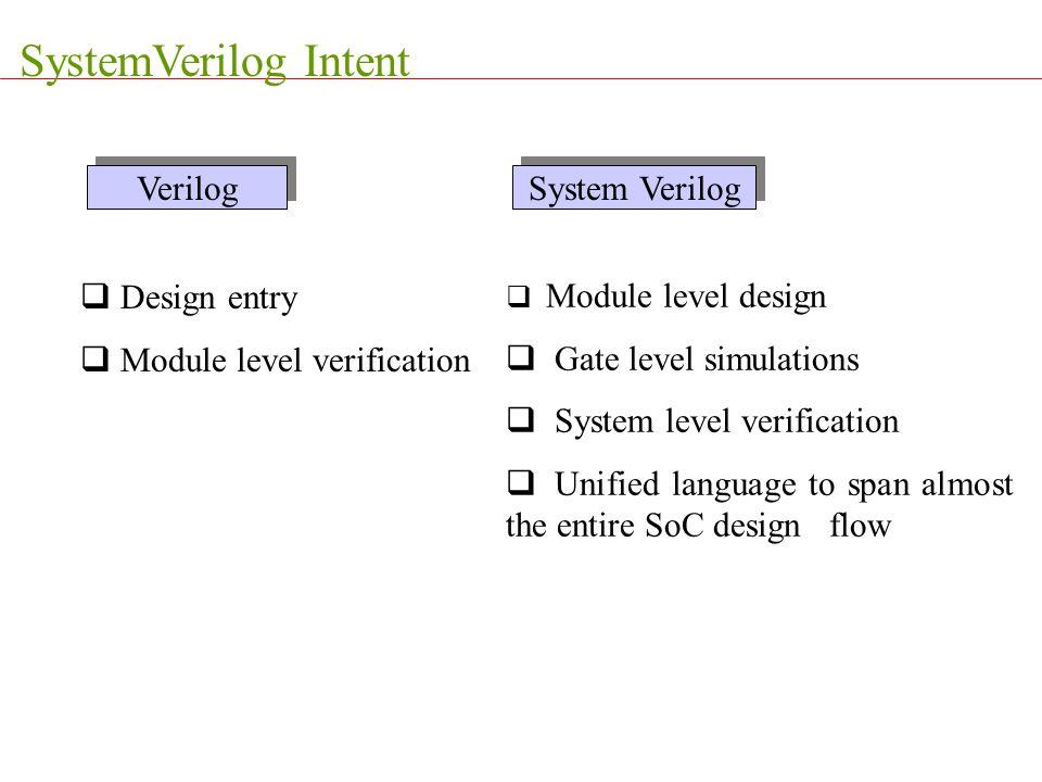 SystemVerilog Intent Verilog System Verilog Design entry