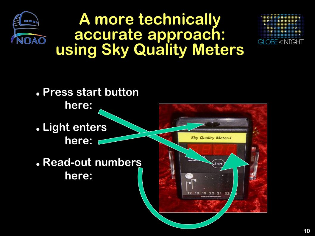 A more technically accurate approach: using Sky Quality Meters