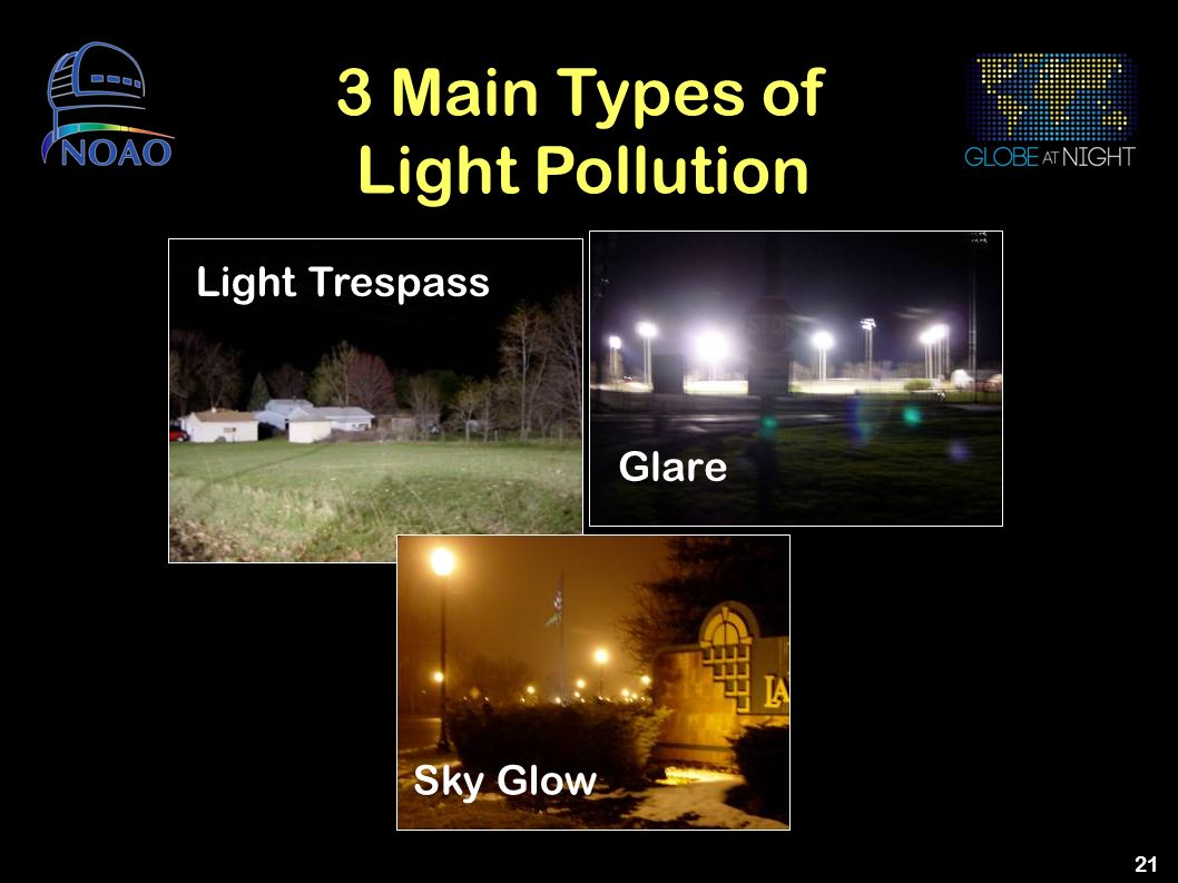 3 Main Types of Light Pollution Light Trespass Glare Sky Glow