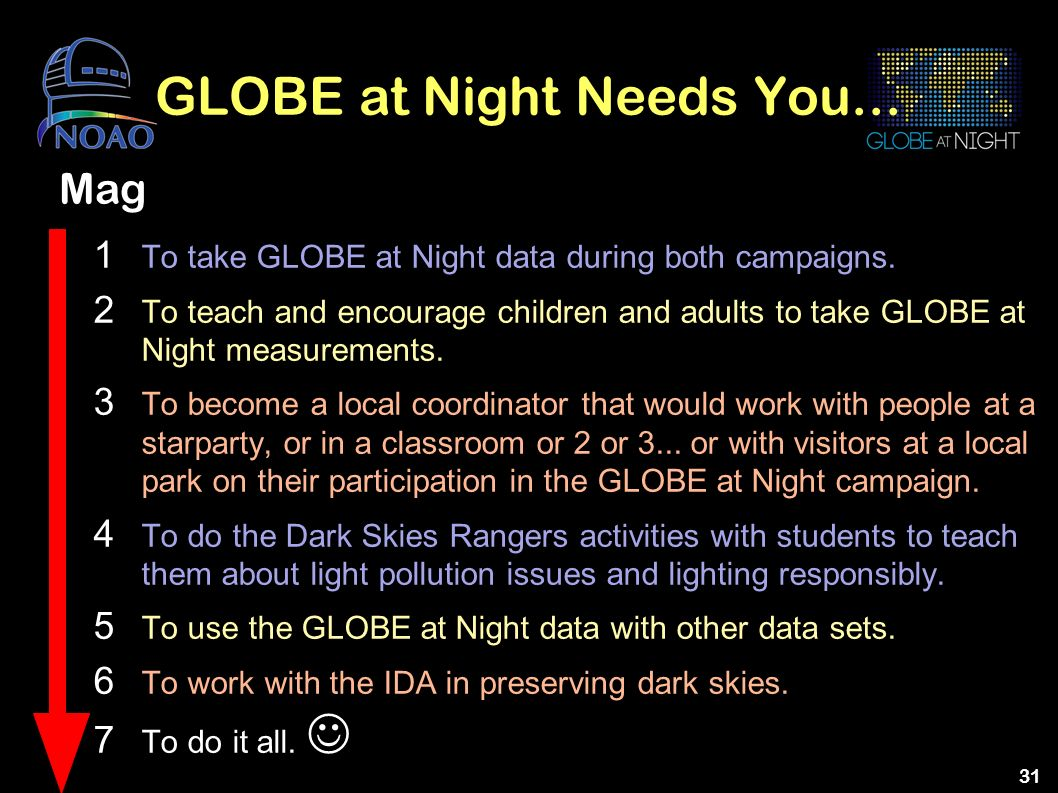 GLOBE at Night Needs You...