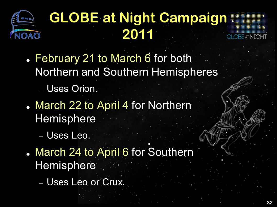 GLOBE at Night Campaign 2011