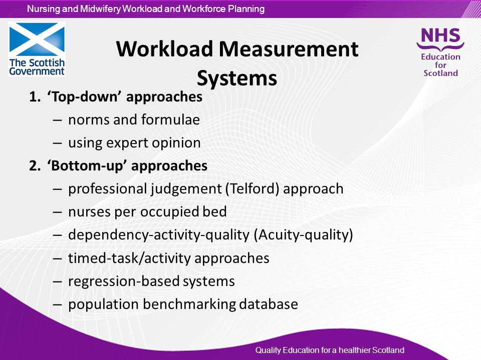 Workload Measurement Systems