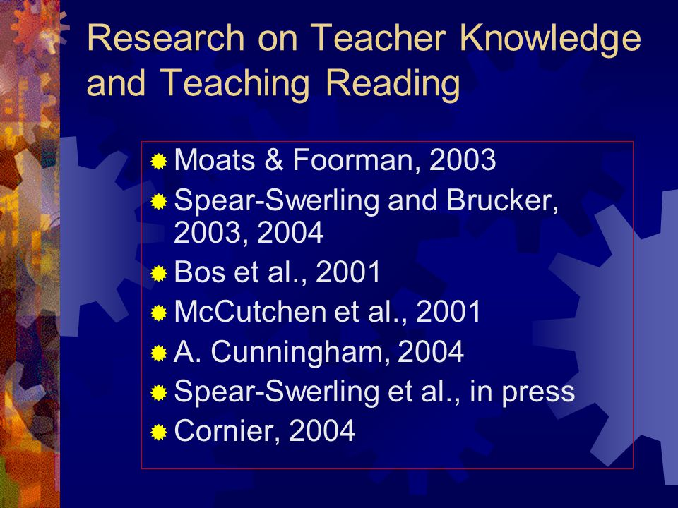 Research on Teacher Knowledge and Teaching Reading