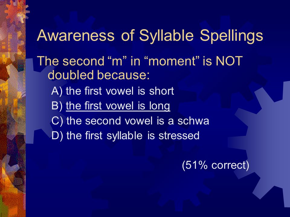 Awareness of Syllable Spellings