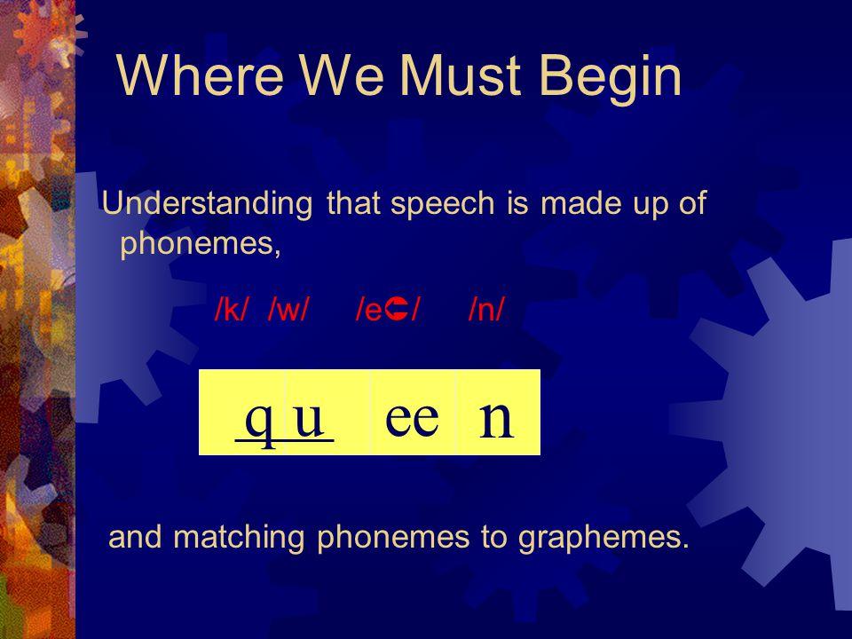 n q u ee Where We Must Begin Understanding that speech is made up of