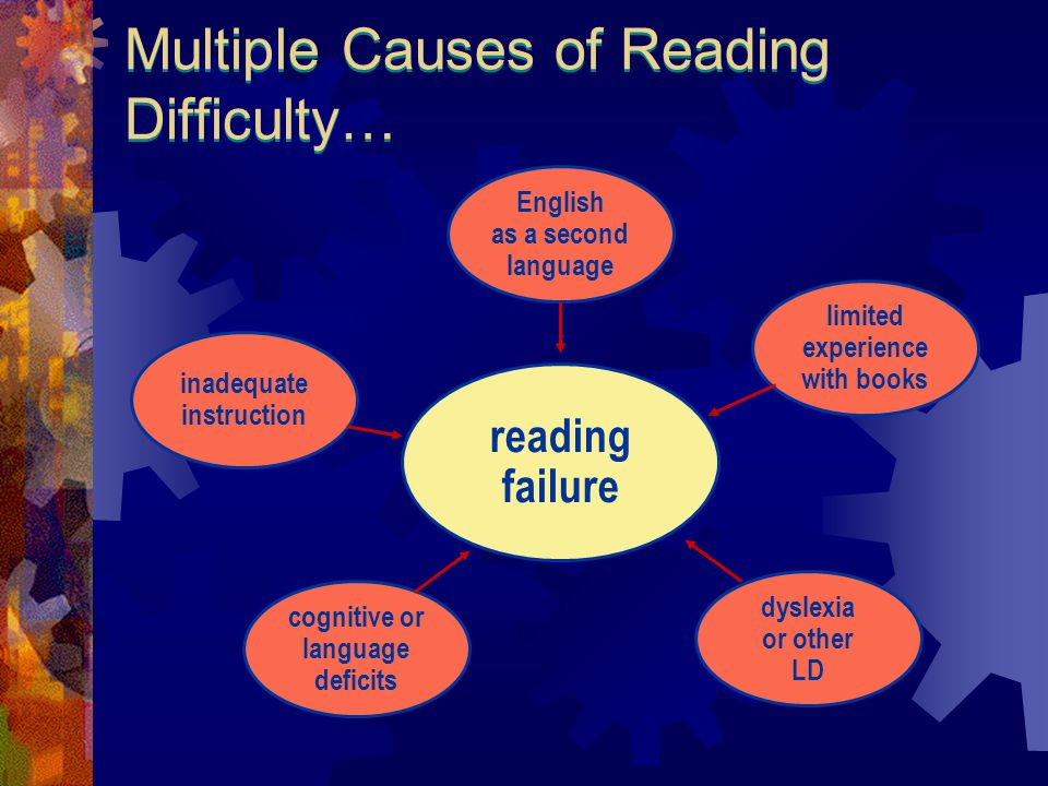 Multiple Causes of Reading Difficulty…